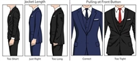 Tuxedo and Suit Fitting Tips
